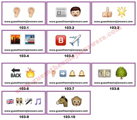 Guess The Emoji Level 103 Answers